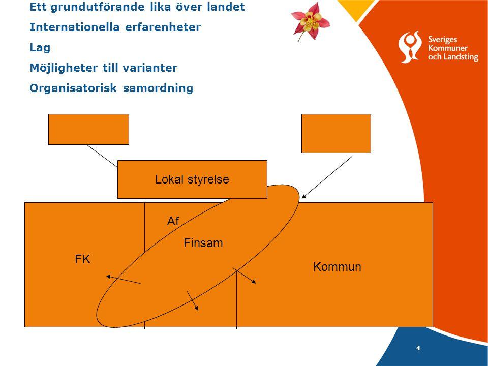 4 Ett grundutförande lika över landet Internationella erfarenheter Lag Möjligheter till varianter Organisatorisk samordning Kommun Finsam FK Af Lokal styrelse