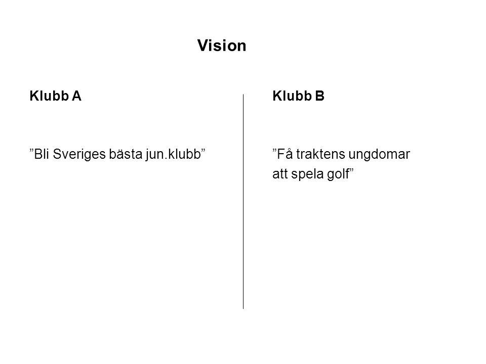 """Vision Klubb AKlubb B """"Bli Sveriges bästa jun.klubb""""""""Få traktens ungdomar att spela golf"""""""