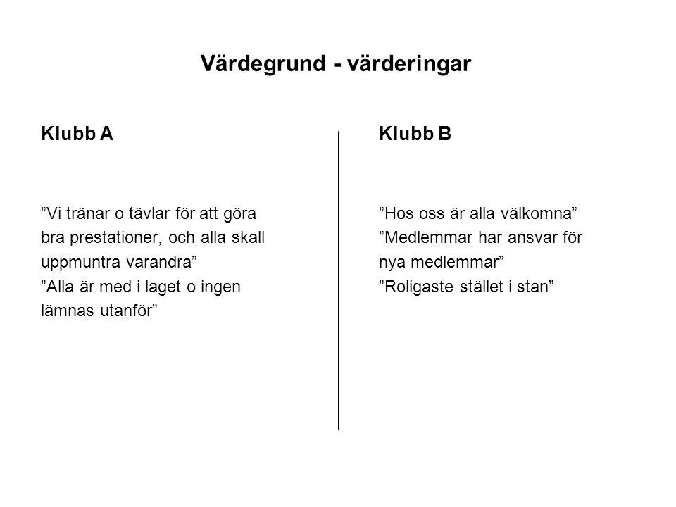 """Värdegrund - värderingar Klubb AKlubb B """"Vi tränar o tävlar för att göra""""Hos oss är alla välkomna"""" bra prestationer, och alla skall""""Medlemmar har ansv"""