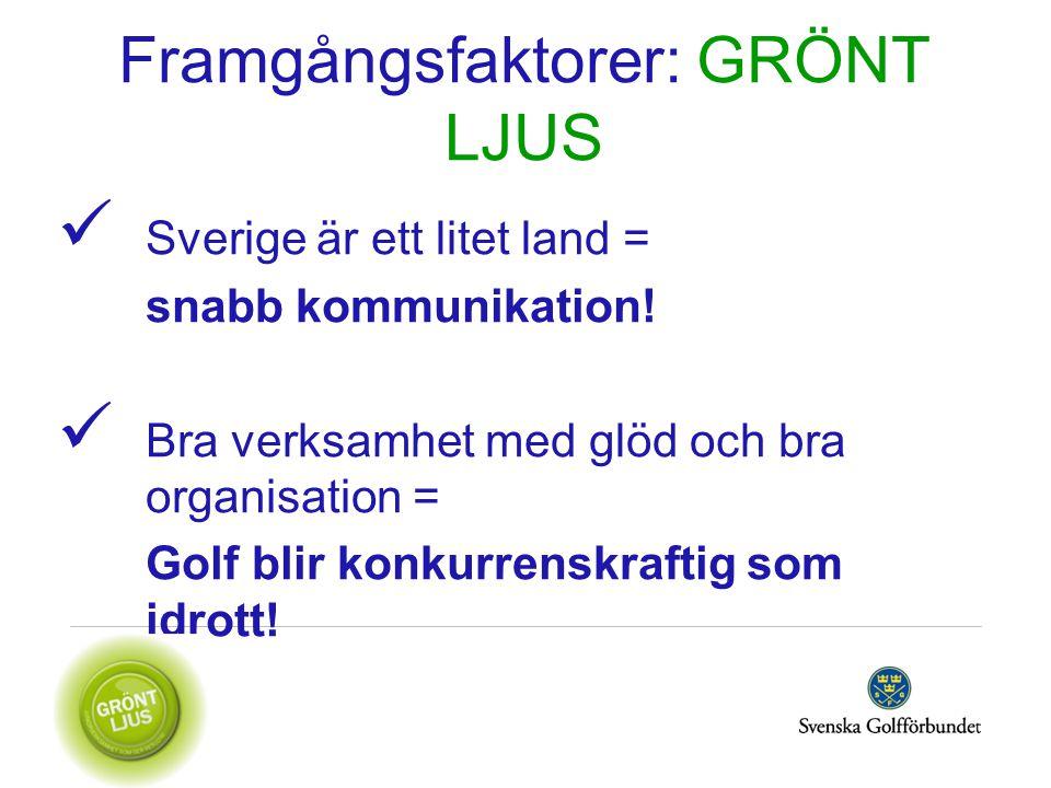 Framgångsfaktorer: GRÖNT LJUS Sverige är ett litet land = snabb kommunikation! Bra verksamhet med glöd och bra organisation = Golf blir konkurrenskraf