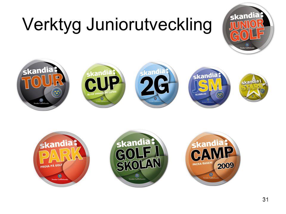31 Verktyg Juniorutveckling