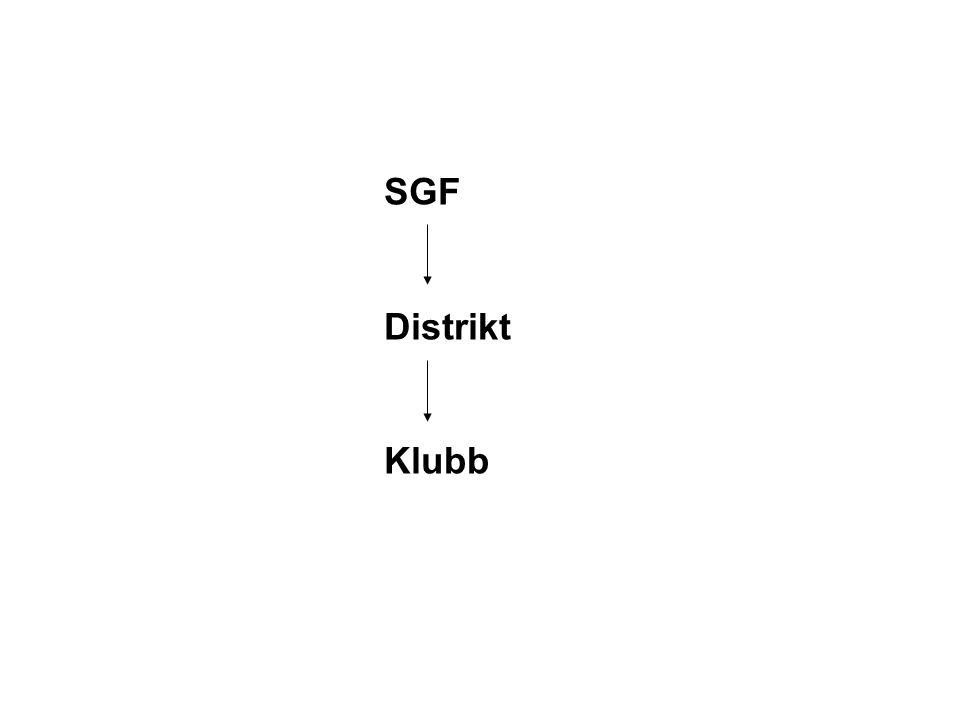 SGF (Distrikt) Klubb