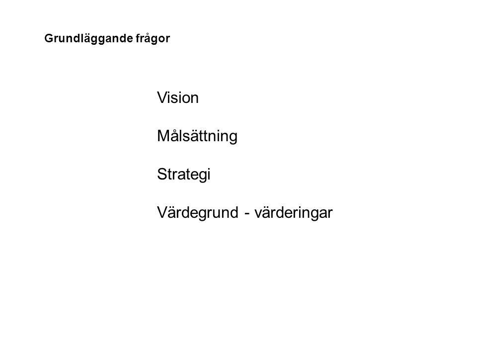 Vision Målsättning Strategi Värdegrund - värderingar Grundläggande frågor