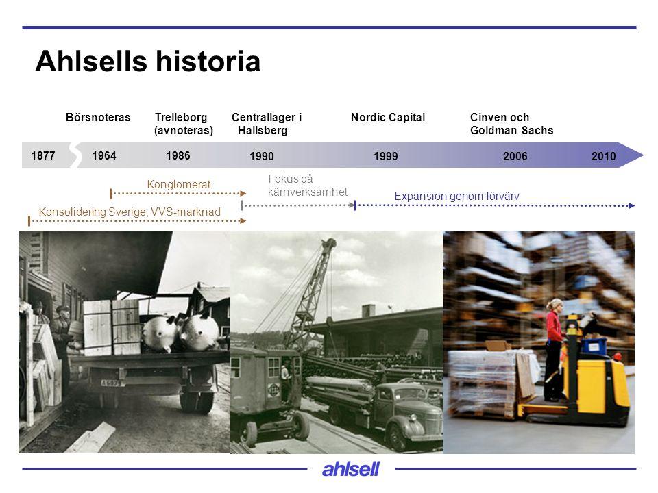 Ahlsells historia BörsnoterasTrelleborg (avnoteras) Centrallager i Hallsberg Cinven och Goldman Sachs Konsolidering Sverige, VVS-marknad Konglomerat Fokus på kärnverksamhet Expansion genom förvärv 187719641986 199019992006 Nordic Capital 2010
