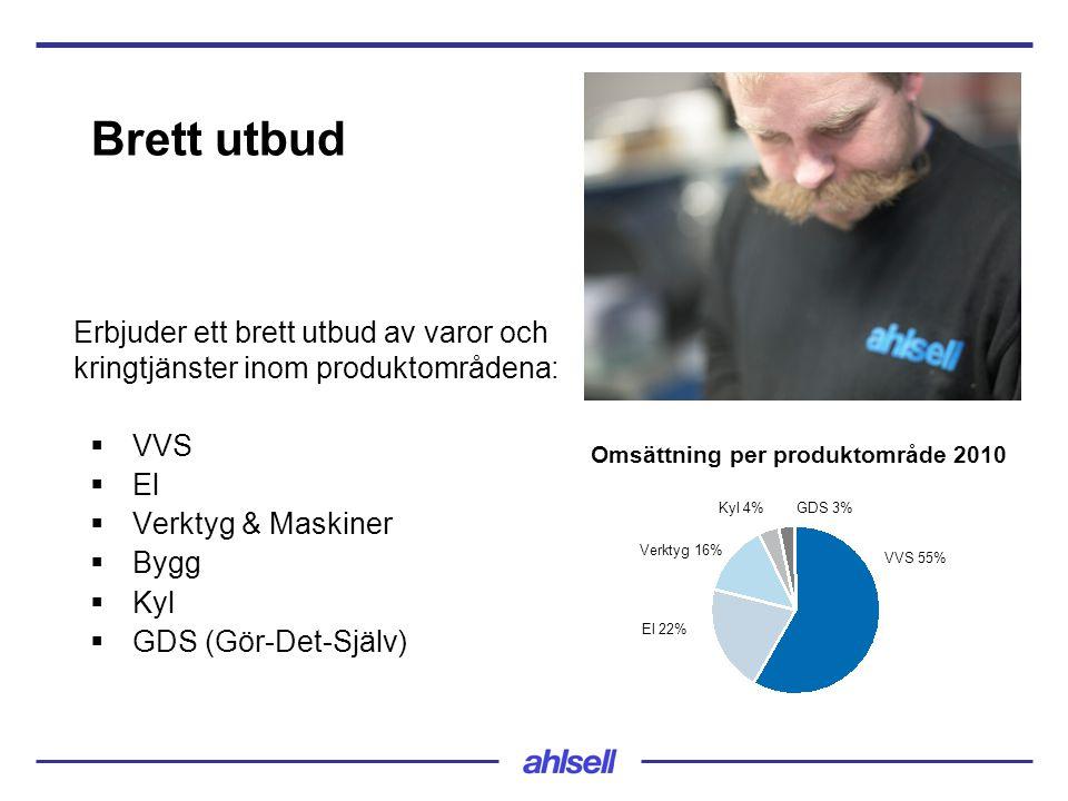 Brett utbud  VVS  El  Verktyg & Maskiner  Bygg  Kyl  GDS (Gör-Det-Själv) Erbjuder ett brett utbud av varor och kringtjänster inom produktområdena: Omsättning per produktområde 2010 VVS 55% El 22% Verktyg 16% Kyl 4%GDS 3%