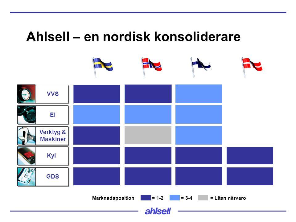 Den nordiska grossistmarknaden (SEK mdr)VVSEl Verktyg & Maskiner KylGDS*Total Sweden~13~14~10~1 ~39 Norway~9~11~5~0,5 ~26 Finland~9~7~5~0,5 ~22 Denmark~8 ~4~0,5~1~22 Total~39~40~24~3 > 100 Market per land Market per produktområde Sverige, ~36% Norge, ~24% Finland, ~20% Danmark, ~20% VVS, ~36% El, ~37% V&M, ~22% Kyl., ~2% GDS, ~3% Källa: Nordiska grossistföreningar och Ahlsell (Rgf, SEG, EFO) * VVS och El