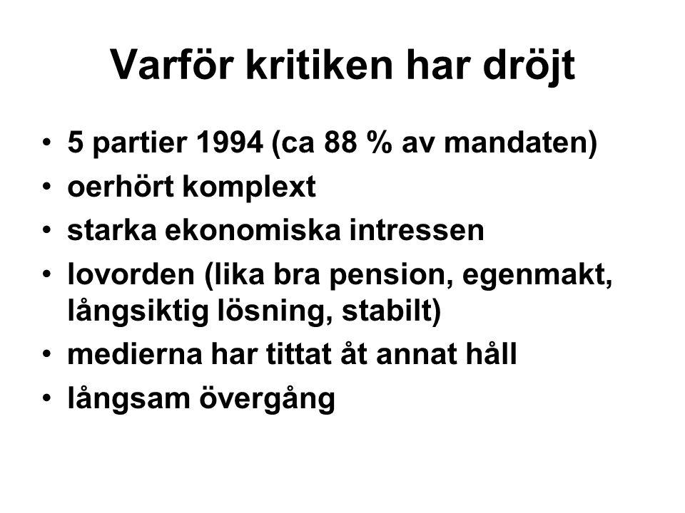 Varför kritiken har dröjt 5 partier 1994 (ca 88 % av mandaten) oerhört komplext starka ekonomiska intressen lovorden (lika bra pension, egenmakt, långsiktig lösning, stabilt) medierna har tittat åt annat håll långsam övergång