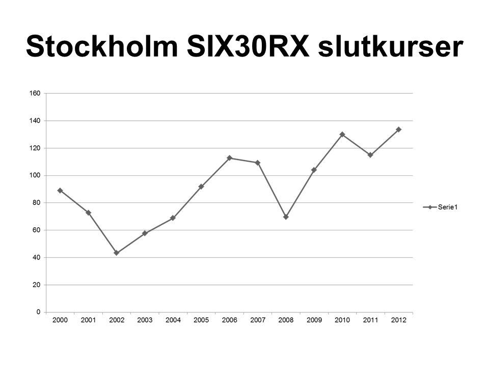 Stockholm SIX30RX slutkurser