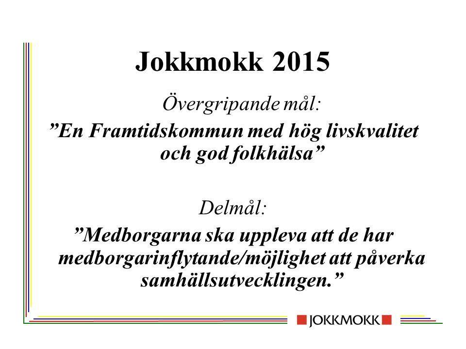 """Jokkmokk 2015 Övergripande mål: """"En Framtidskommun med hög livskvalitet och god folkhälsa"""" Delmål: """"Medborgarna ska uppleva att de har medborgarinflyt"""