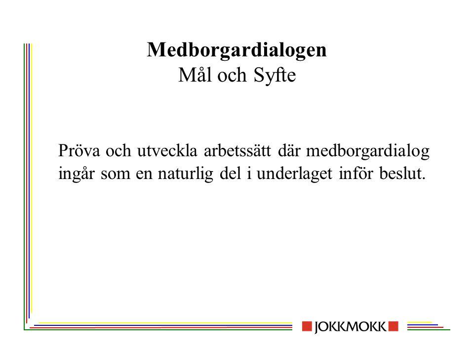 Medborgardialogen Huddinges delaktighetsspektrum Form av delaktighet KänneteckenDu fårEx.
