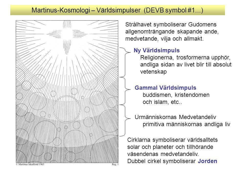 Martinus-Kosmologi – Världsimpulser (DEVB symbol #1...) Gammal Världsimpuls buddismen, kristendomen och islam, etc..