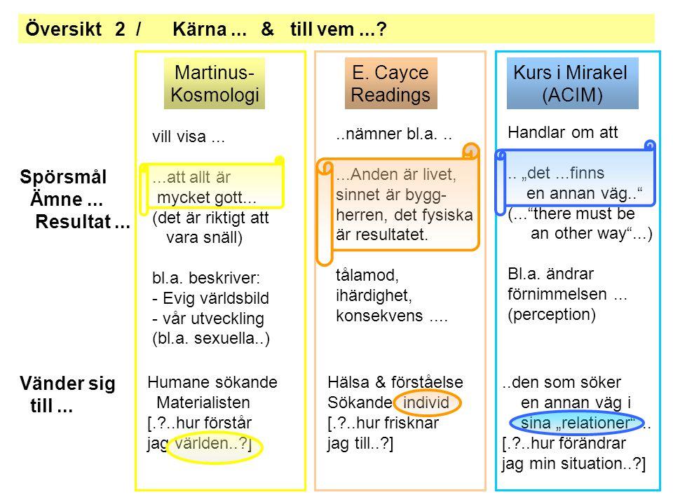Översikt 2 / Kärna...& till vem.... Martinus- Kosmologi E.