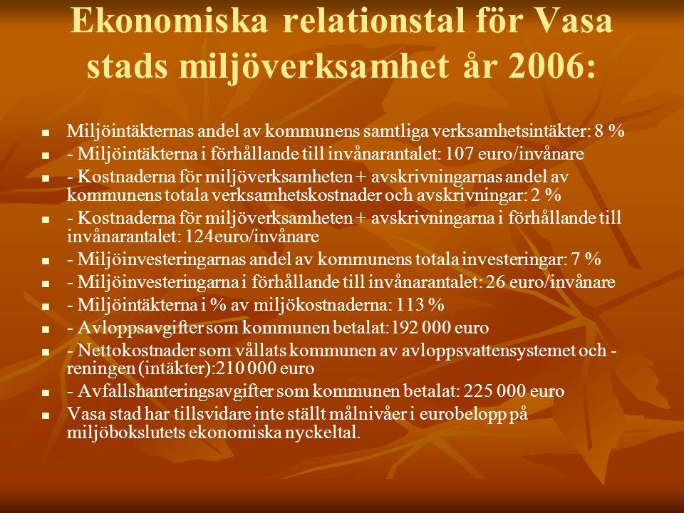 Ekonomiska relationstal för Vasa stads miljöverksamhet år 2006: Miljöintäkternas andel av kommunens samtliga verksamhetsintäkter: 8 % - Miljöintäkterna i förhållande till invånarantalet: 107 euro/invånare - Kostnaderna för miljöverksamheten + avskrivningarnas andel av kommunens totala verksamhetskostnader och avskrivningar: 2 % - Kostnaderna för miljöverksamheten + avskrivningarna i förhållande till invånarantalet: 124euro/invånare - Miljöinvesteringarnas andel av kommunens totala investeringar: 7 % - Miljöinvesteringarna i förhållande till invånarantalet: 26 euro/invånare - Miljöintäkterna i % av miljökostnaderna: 113 % - Avloppsavgifter som kommunen betalat:192 000 euro - Nettokostnader som vållats kommunen av avloppsvattensystemet och - reningen (intäkter):210 000 euro - Avfallshanteringsavgifter som kommunen betalat: 225 000 euro Vasa stad har tillsvidare inte ställt målnivåer i eurobelopp på miljöbokslutets ekonomiska nyckeltal.