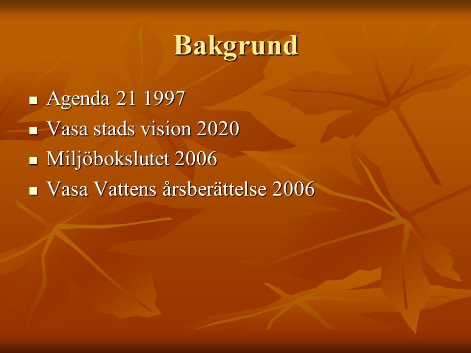 Bakgrund Agenda 21 1997 Agenda 21 1997 Vasa stads vision 2020 Vasa stads vision 2020 Miljöbokslutet 2006 Miljöbokslutet 2006 Vasa Vattens årsberättelse 2006 Vasa Vattens årsberättelse 2006