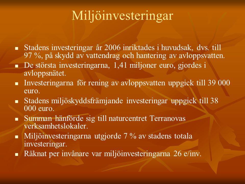 Miljöinvesteringar Stadens investeringar år 2006 inriktades i huvudsak, dvs.