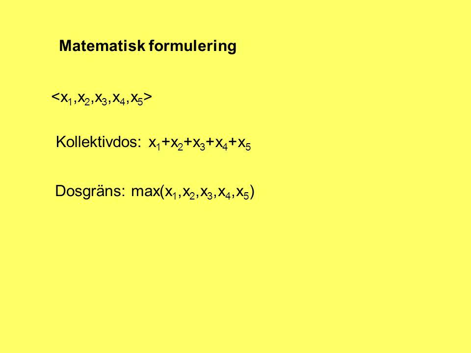 Matematisk formulering Kollektivdos: x 1 +x 2 +x 3 +x 4 +x 5 Dosgräns: max(x 1,x 2,x 3,x 4,x 5 )
