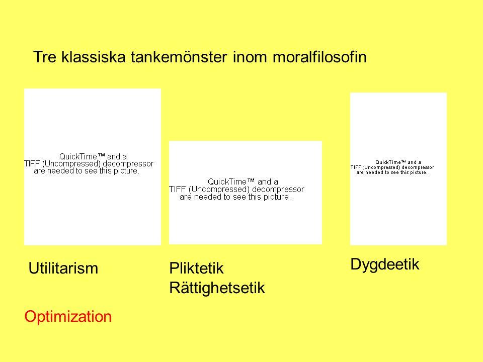 Tre klassiska tankemönster inom moralfilosofin UtilitarismPliktetik Rättighetsetik Dygdeetik Optimization