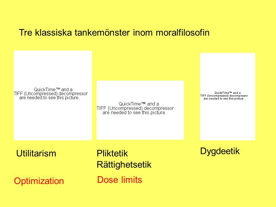 Tre klassiska tankemönster inom moralfilosofin UtilitarismPliktetik Rättighetsetik Dygdeetik Optimization Dose limits