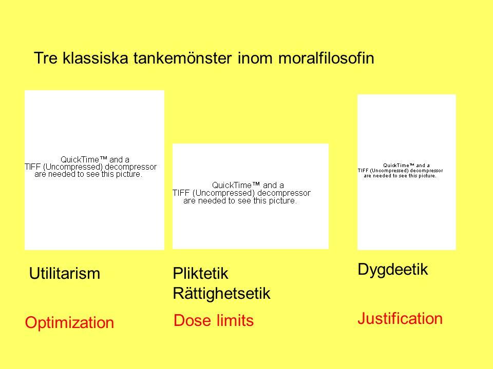 Tre klassiska tankemönster inom moralfilosofin UtilitarismPliktetik Rättighetsetik Dygdeetik Optimization Dose limits Justification