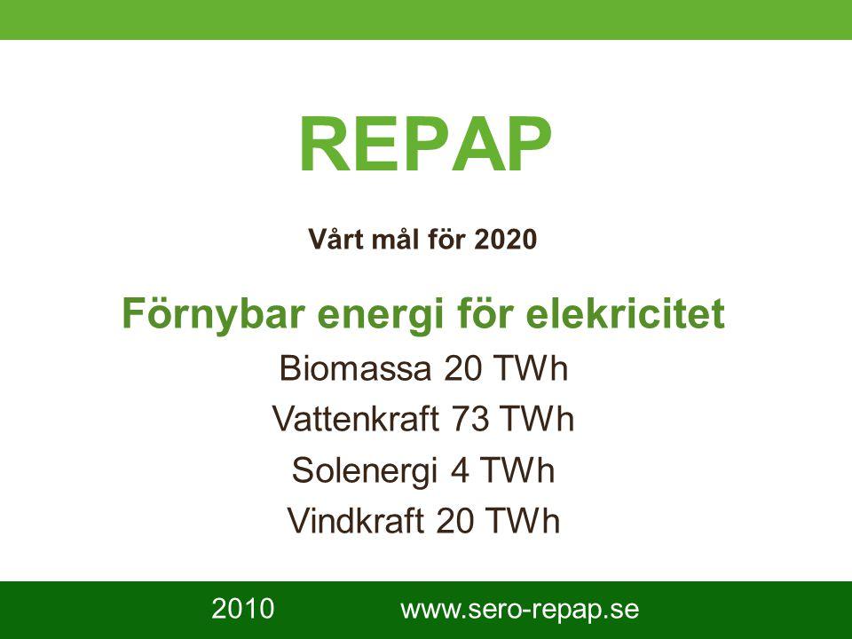 6 REPAP Vårt mål för 2020 Förnybar energi för elekricitet Biomassa 20 TWh Vattenkraft 73 TWh Solenergi 4 TWh Vindkraft 20 TWh 2010 www.sero-repap.se