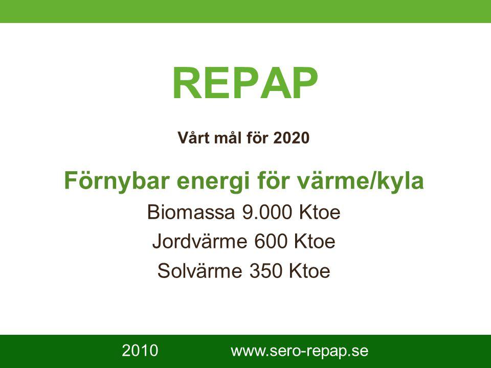 7 REPAP Vårt mål för 2020 Förnybar energi för värme/kyla Biomassa 9.000 Ktoe Jordvärme 600 Ktoe Solvärme 350 Ktoe 2010 www.sero-repap.se