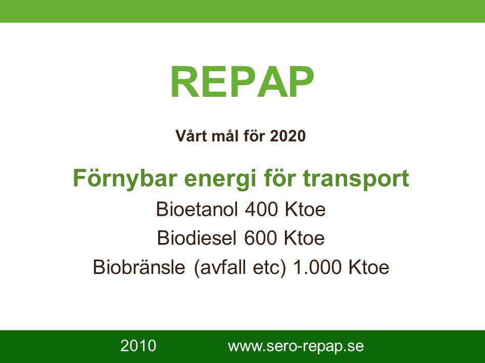 8 REPAP Vårt mål för 2020 Förnybar energi för transport Bioetanol 400 Ktoe Biodiesel 600 Ktoe Biobränsle (avfall etc) 1.000 Ktoe 2010 www.sero-repap.se