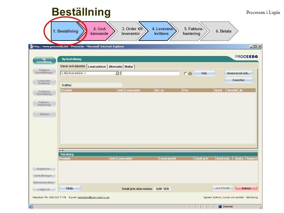 Produktsökning - katalog Processen i Lupin 1.Beställning 2.