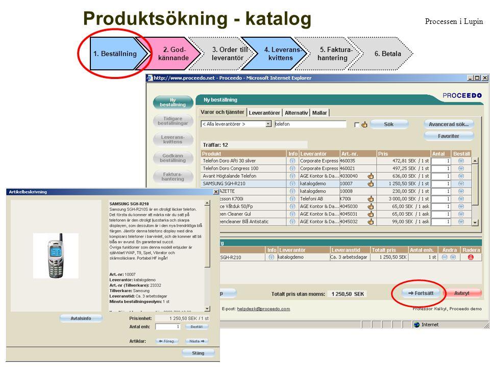 Produktsökning - katalog Processen i Lupin 1. Beställning 2. God- kännande 3. Order till leverantör 4. Leverans- kvittens 5. Faktura- hantering 6. Bet