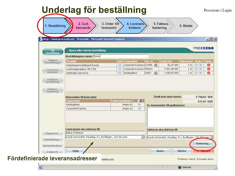Underlag för beställning Fördefinierade leveransadresser Processen i Lupin 1. Beställning 2. God- kännande 3. Order till leverantör 4. Leverans- kvitt