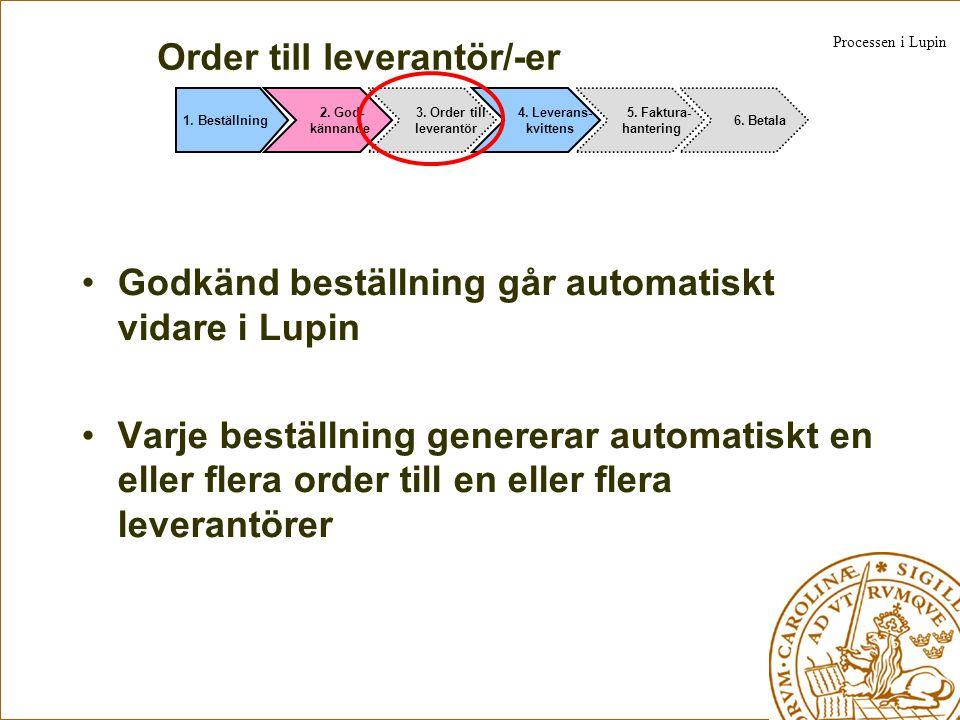 Order till leverantör/-er Godkänd beställning går automatiskt vidare i Lupin Varje beställning genererar automatiskt en eller flera order till en elle