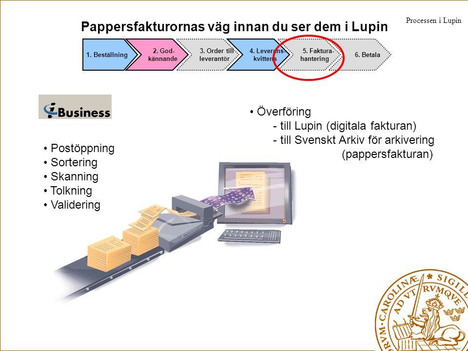 Fakturahantering och betalning Faktura matchas automatiskt mot godkänd beställning och utförd leveranskvittens Färdig faktura går till betalning i redovisningssystemet Order saknas = krävs efterattest Processen i Lupin 1.