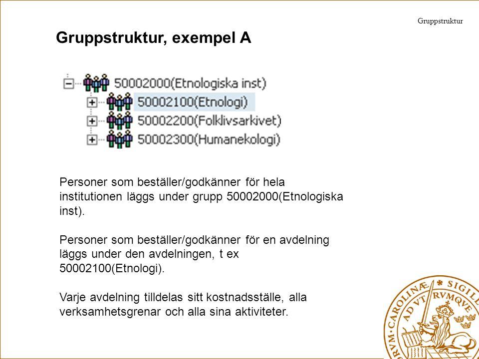 Gruppstruktur, exempel A Personer som beställer/godkänner för hela institutionen läggs under grupp 50002000(Etnologiska inst). Personer som beställer/
