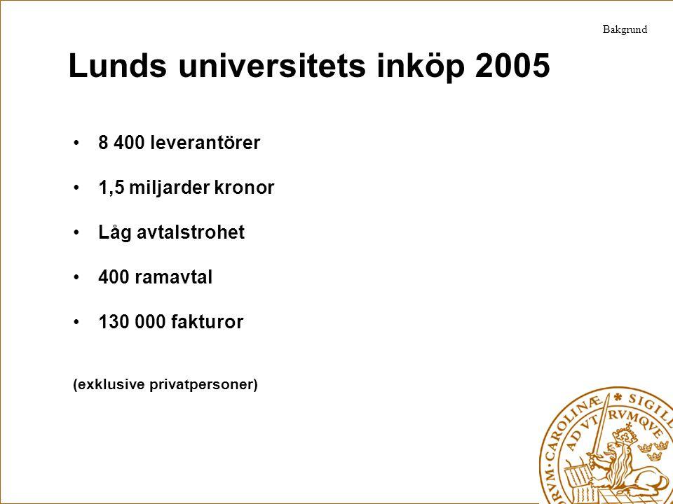 Lunds universitets inköp 2005 8 400 leverantörer 1,5 miljarder kronor Låg avtalstrohet 400 ramavtal 130 000 fakturor (exklusive privatpersoner) Bakgru