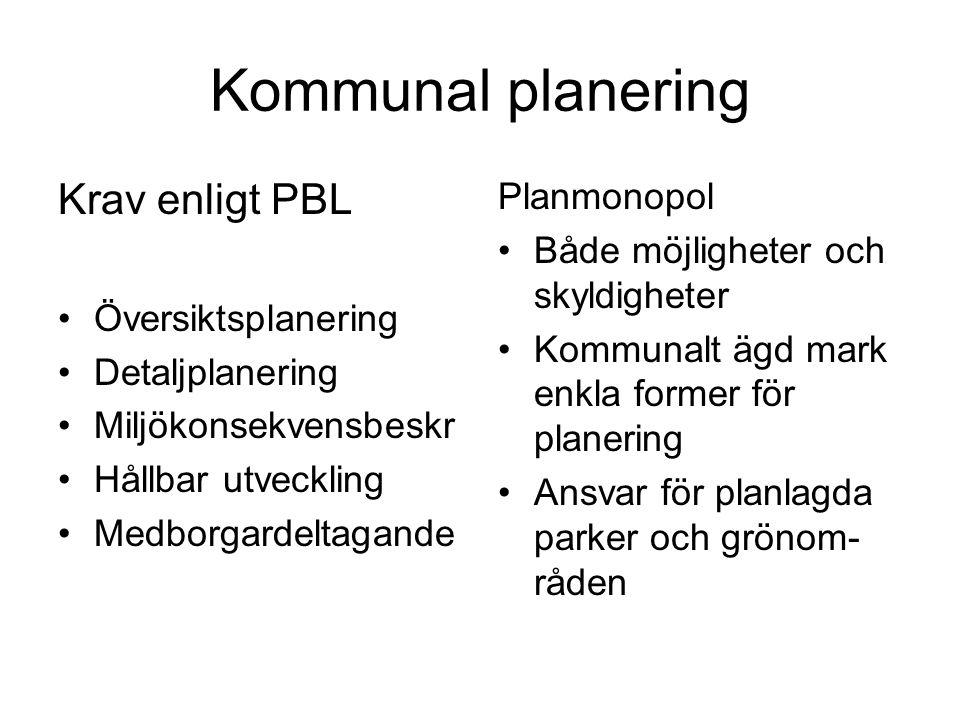 Kommunal planering Krav enligt PBL Översiktsplanering Detaljplanering Miljökonsekvensbeskr Hållbar utveckling Medborgardeltagande Planmonopol Både möj