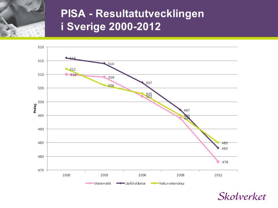 PISA - Resultatutvecklingen i Sverige 2000-2012
