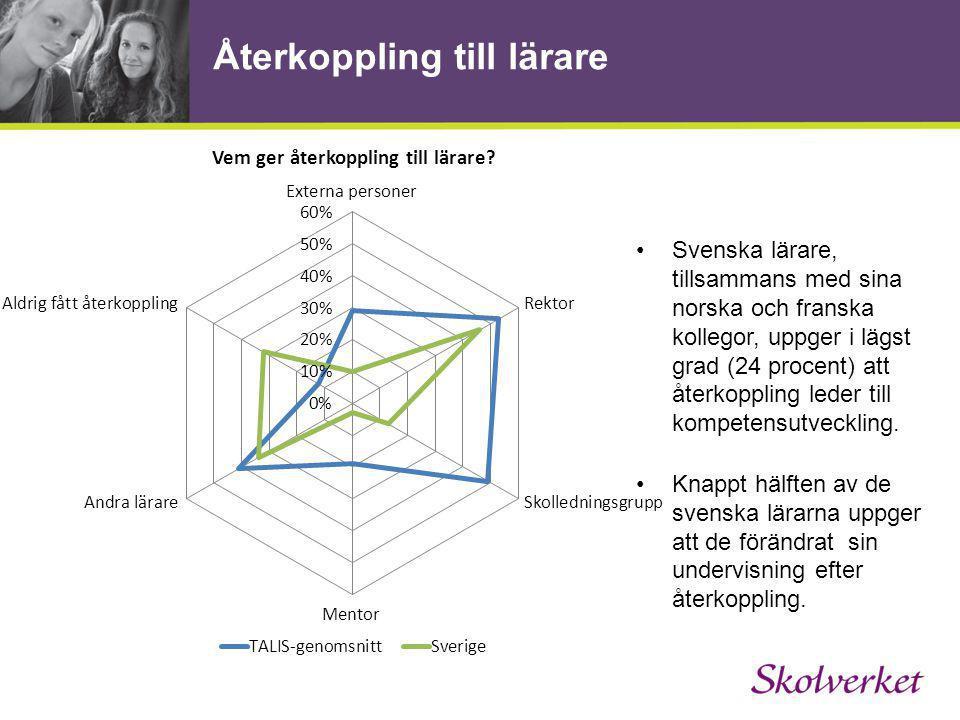 Återkoppling till lärare Svenska lärare, tillsammans med sina norska och franska kollegor, uppger i lägst grad (24 procent) att återkoppling leder til