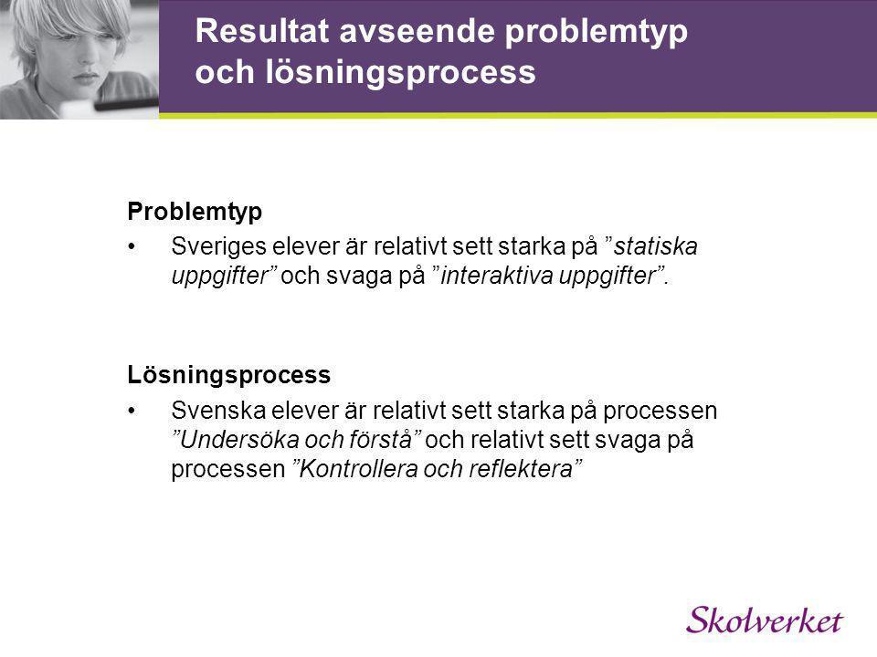 Resultat avseende problemtyp och lösningsprocess Problemtyp Sveriges elever är relativt sett starka på statiska uppgifter och svaga på interaktiva uppgifter .