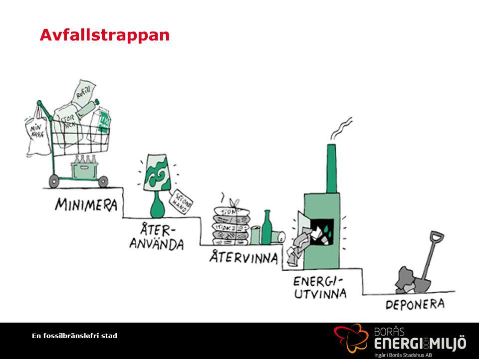 En fossilbränslefri stad Avfallstrappan