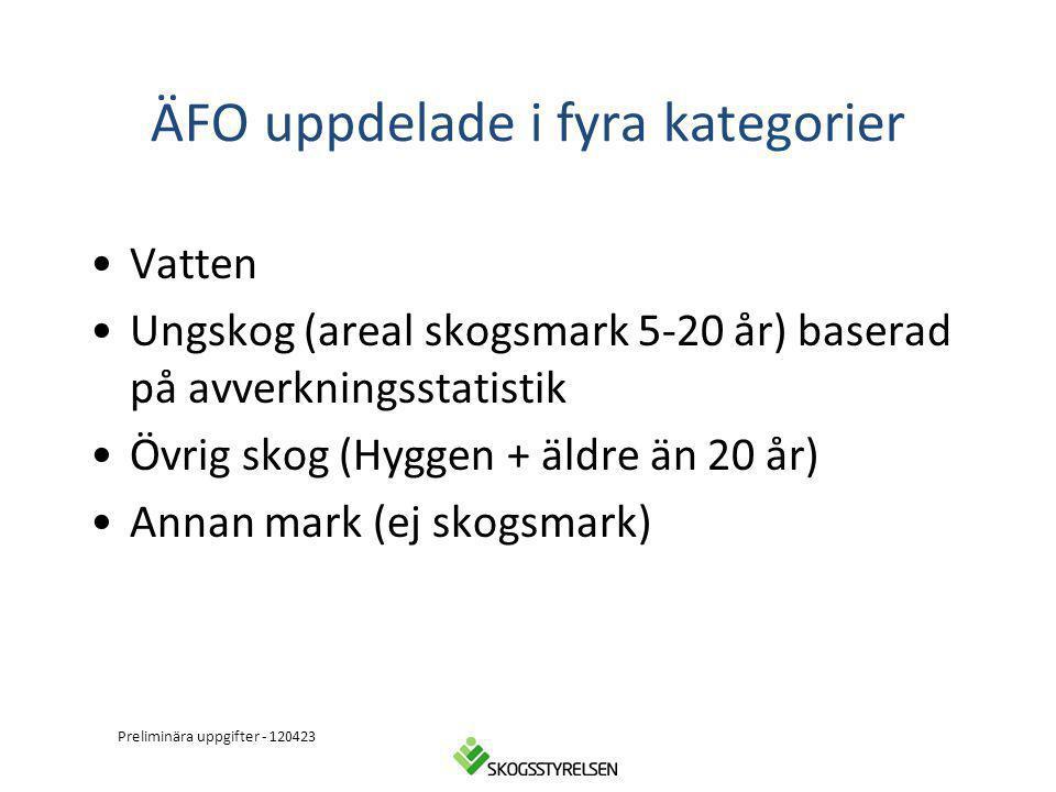 ÄFO uppdelade i fyra kategorier Vatten Ungskog (areal skogsmark 5-20 år) baserad på avverkningsstatistik Övrig skog (Hyggen + äldre än 20 år) Annan ma