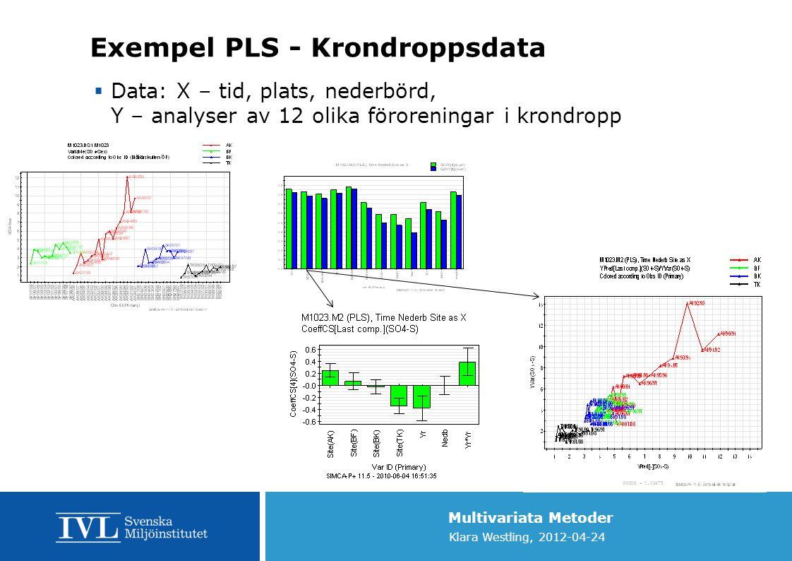 Multivariata Metoder Klara Westling, 2012-04-24 Exempel PLS - Krondroppsdata  Data: X – tid, plats, nederbörd, Y – analyser av 12 olika föroreningar