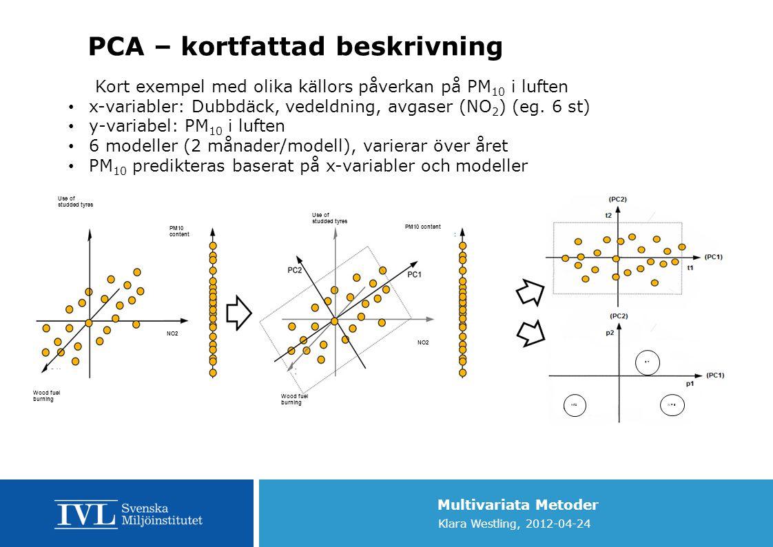 Multivariata Metoder Klara Westling, 2012-04-24 PCA – kortfattad beskrivning PM10 content PM10 content NO2 Wood fuel burning Use of studded tyres Wood