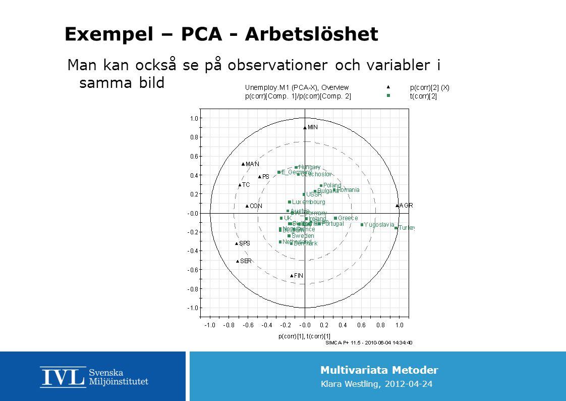Multivariata Metoder Klara Westling, 2012-04-24 Exempel – PCA - Arbetslöshet Man kan också se på observationer och variabler i samma bild