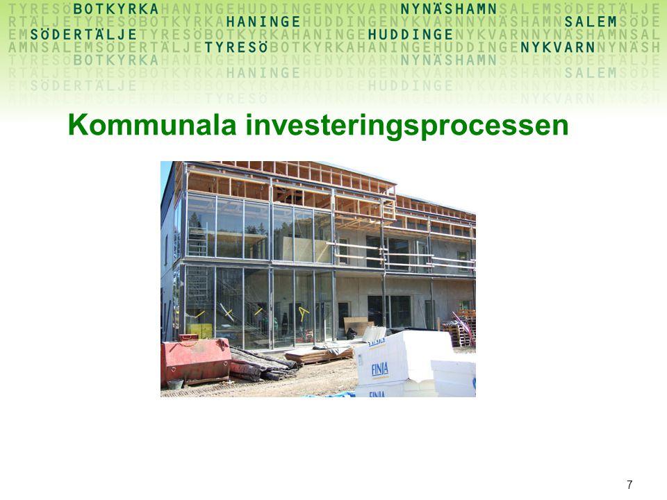 7 Kommunala investeringsprocessen