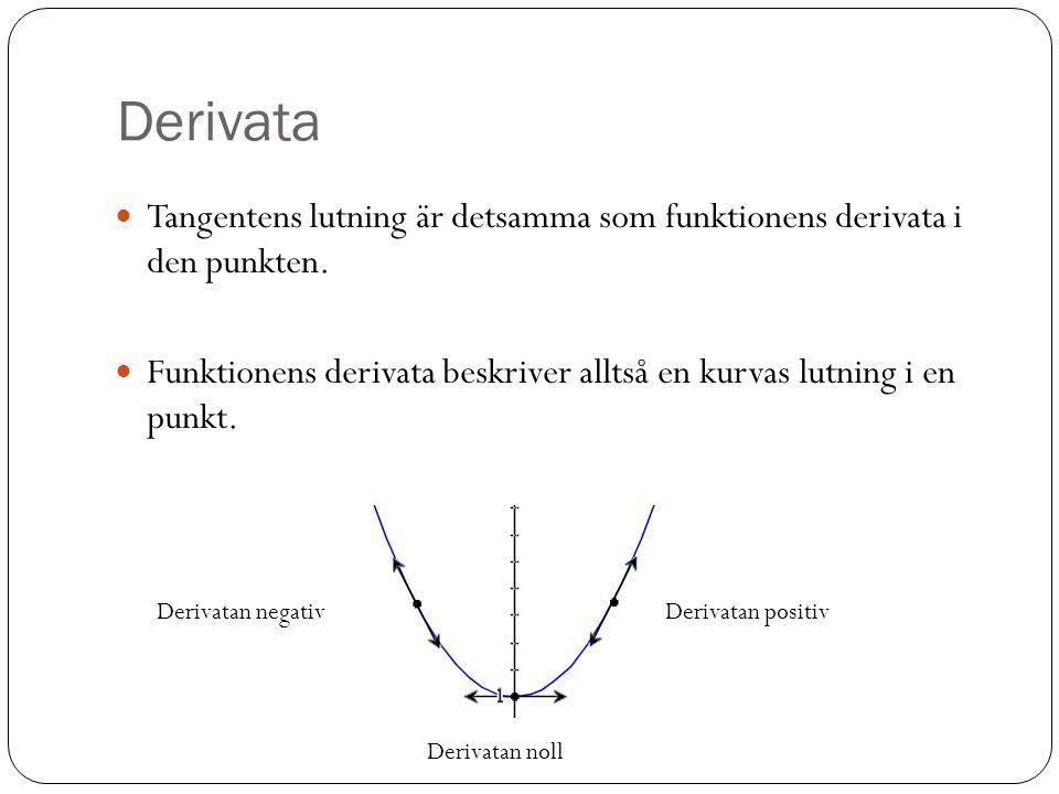 Derivata Tangentens lutning är detsamma som funktionens derivata i den punkten. Funktionens derivata beskriver alltså en kurvas lutning i en punkt. De