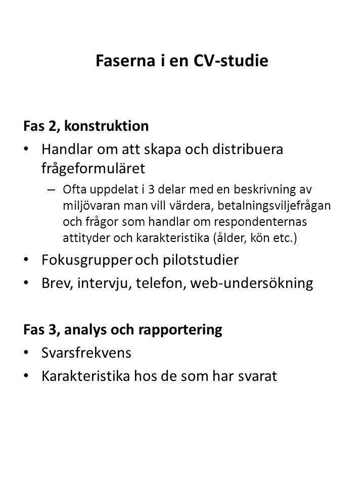 Faserna i en CV-studie Fas 2, konstruktion Handlar om att skapa och distribuera frågeformuläret – Ofta uppdelat i 3 delar med en beskrivning av miljöv