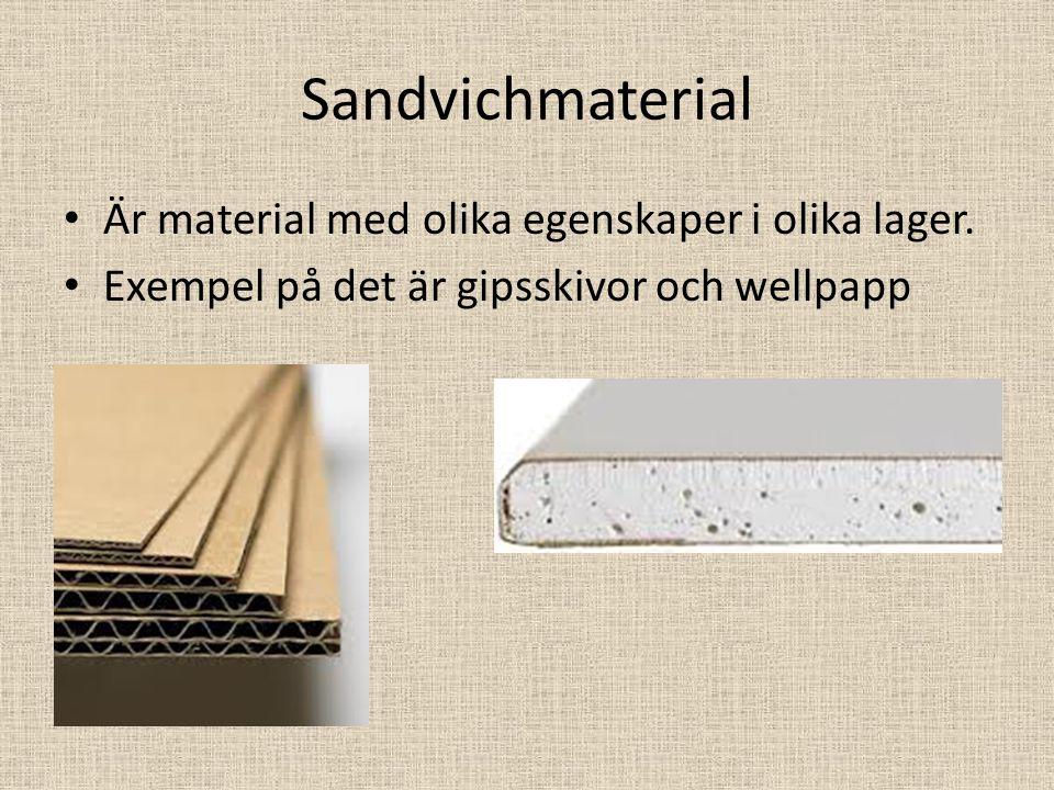 Sandvichmaterial Är material med olika egenskaper i olika lager. Exempel på det är gipsskivor och wellpapp