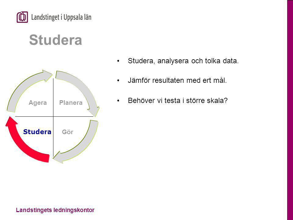 Landstingets ledningskontor Planera Gör Studera Agera Studera, analysera och tolka data. Jämför resultaten med ert mål. Behöver vi testa i större skal