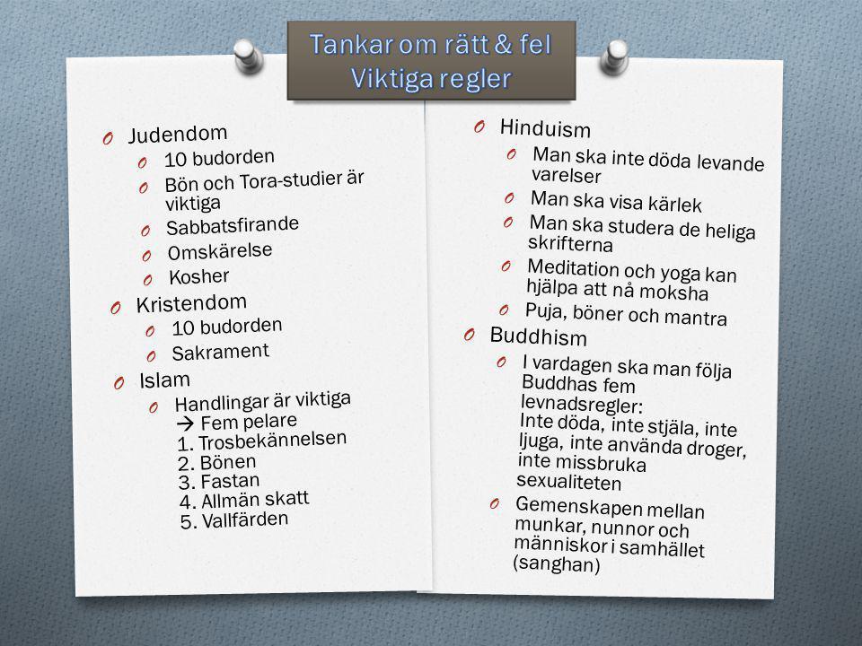 Judendom O Bönen O Övergångsriter: - Omskärelse och namngivning - Bar/Bat Mitsva - Bröllop - Begravning O Högtider: - Jom Kippur (försoningsdagen) - Pesach (judiska påsken) - Chanukka (ljusfesten)