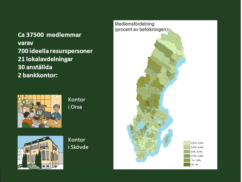 Ca 37500 medlemmar varav 700 ideella resurspersoner 21 lokalavdelningar 30 anställda 2 bankkontor: Kontor i Orsa Kontor i Skövde