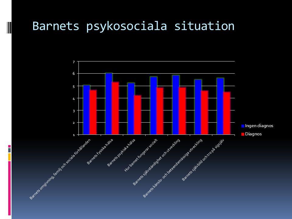 Förälderns psykosociala situation